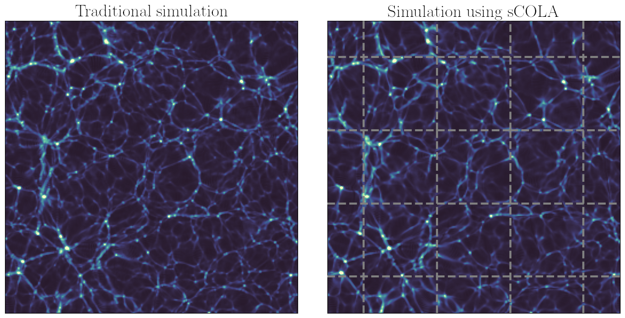 Comparison between traditional and sCOLA simulations